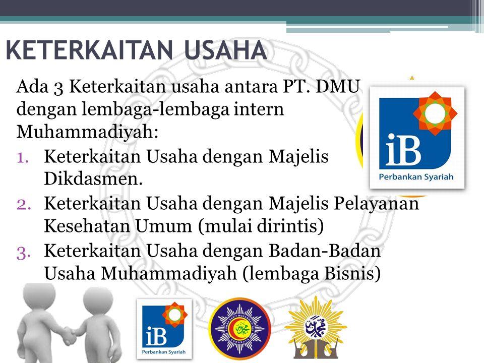KETERKAITAN USAHA Ada 3 Keterkaitan usaha antara PT. DMU dengan lembaga-lembaga intern Muhammadiyah:
