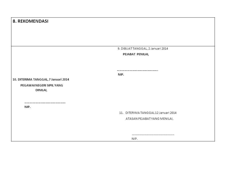 8. REKOMENDASI 9. DIBUAT TANGGAL, 2 Januari 2014 PEJABAT PENILAI,