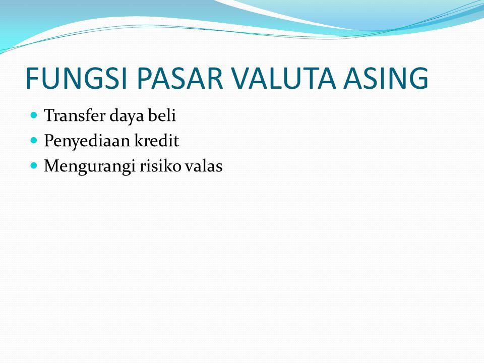 FUNGSI PASAR VALUTA ASING