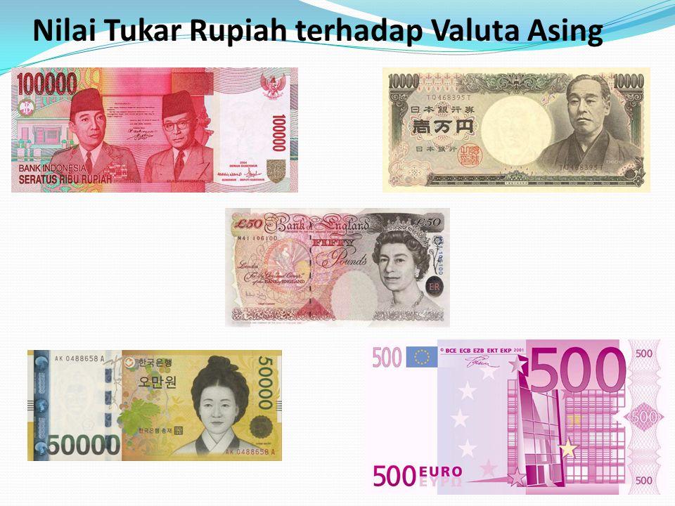 Nilai Tukar Rupiah terhadap Valuta Asing