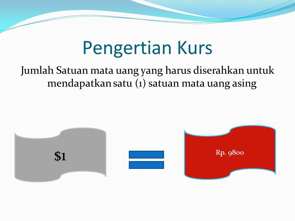 Pengertian Kurs Jumlah Satuan mata uang yang harus diserahkan untuk mendapatkan satu (1) satuan mata uang asing.