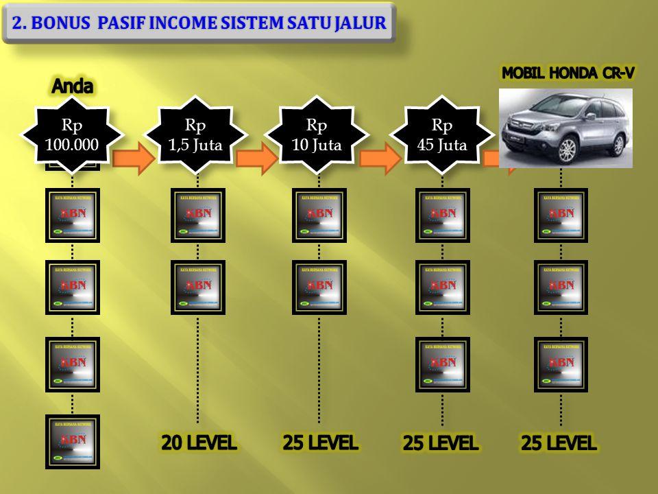 2. BONUS PASIF INCOME SISTEM SATU JALUR