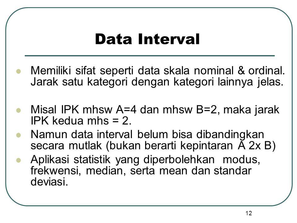Data Interval Memiliki sifat seperti data skala nominal & ordinal. Jarak satu kategori dengan kategori lainnya jelas.