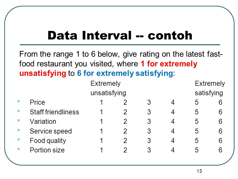 Data Interval -- contoh