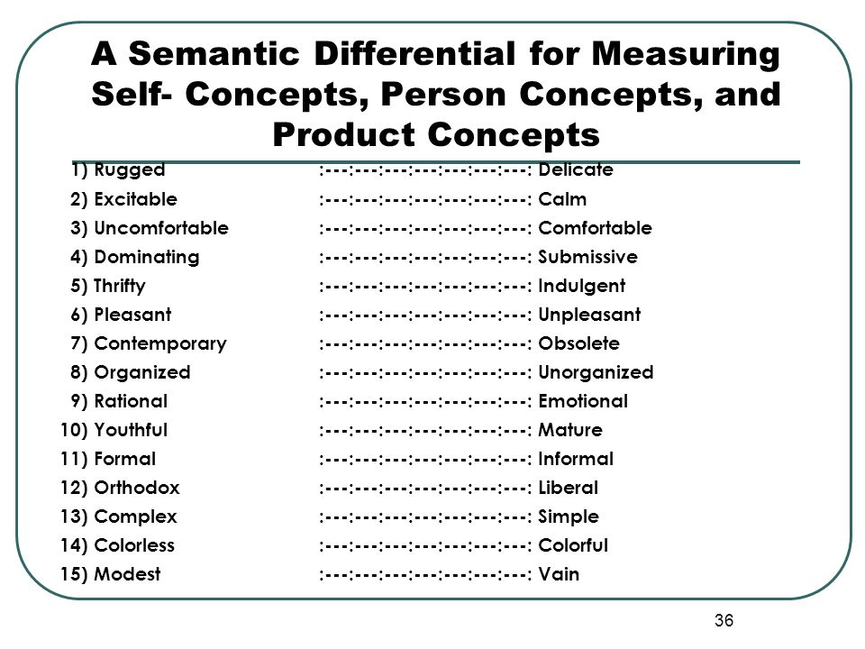 A Semantic Differential for Measuring Self- Concepts, Person Concepts, and Product Concepts