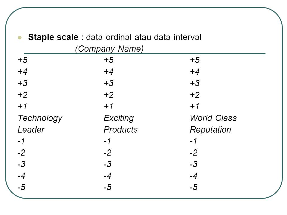 Staple scale : data ordinal atau data interval