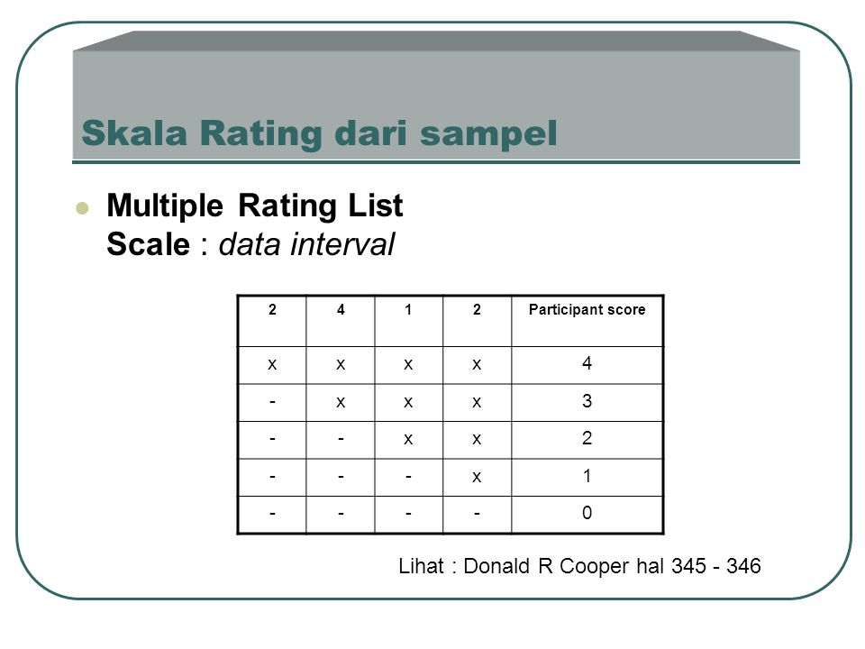Skala Rating dari sampel