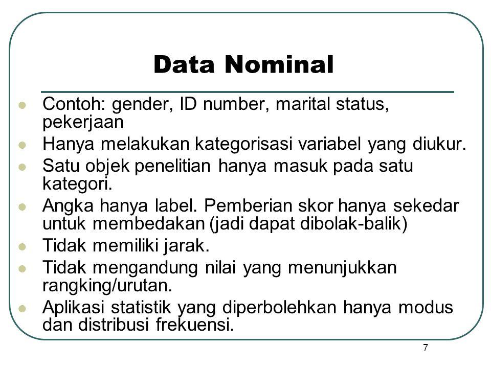 Data Nominal Contoh: gender, ID number, marital status, pekerjaan