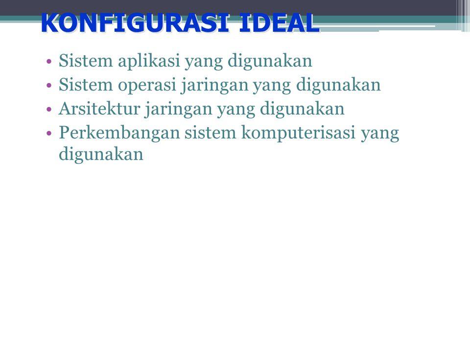 KONFIGURASI IDEAL Sistem aplikasi yang digunakan