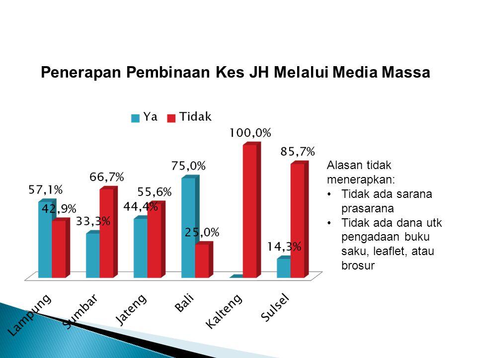 Penerapan Pembinaan Kes JH Melalui Media Massa