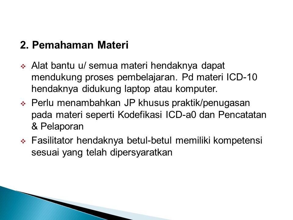 2. Pemahaman Materi
