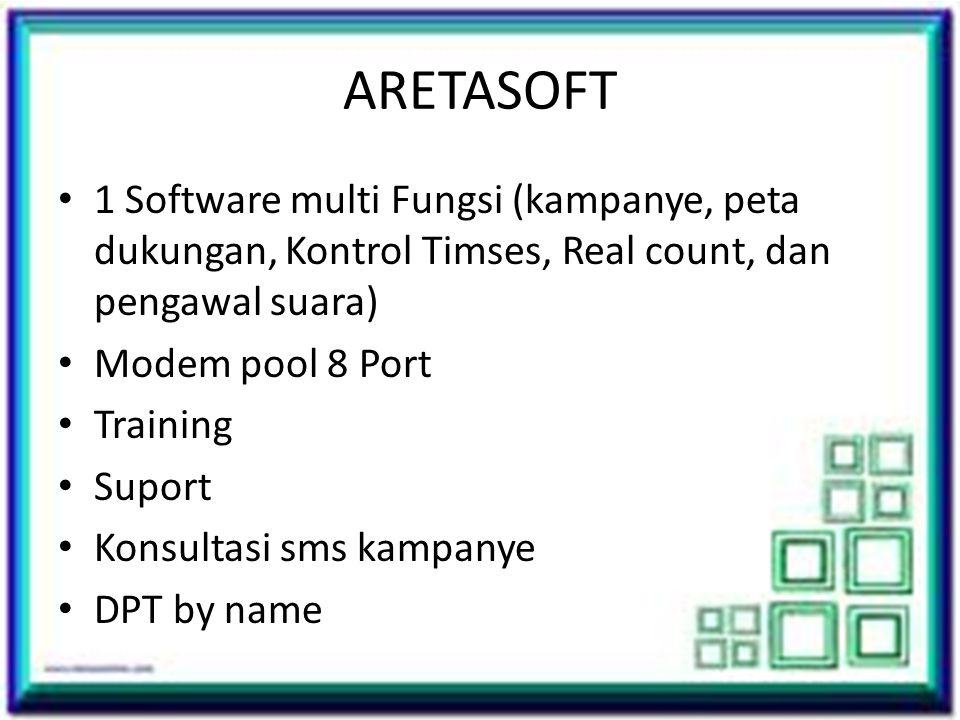 ARETASOFT 1 Software multi Fungsi (kampanye, peta dukungan, Kontrol Timses, Real count, dan pengawal suara)