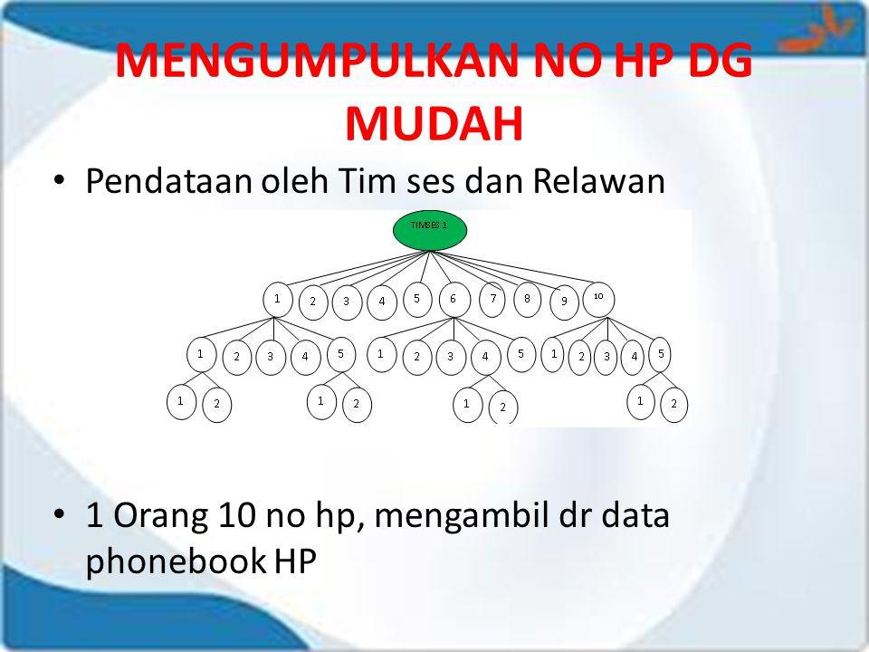 MENGUMPULKAN NO HP DG MUDAH