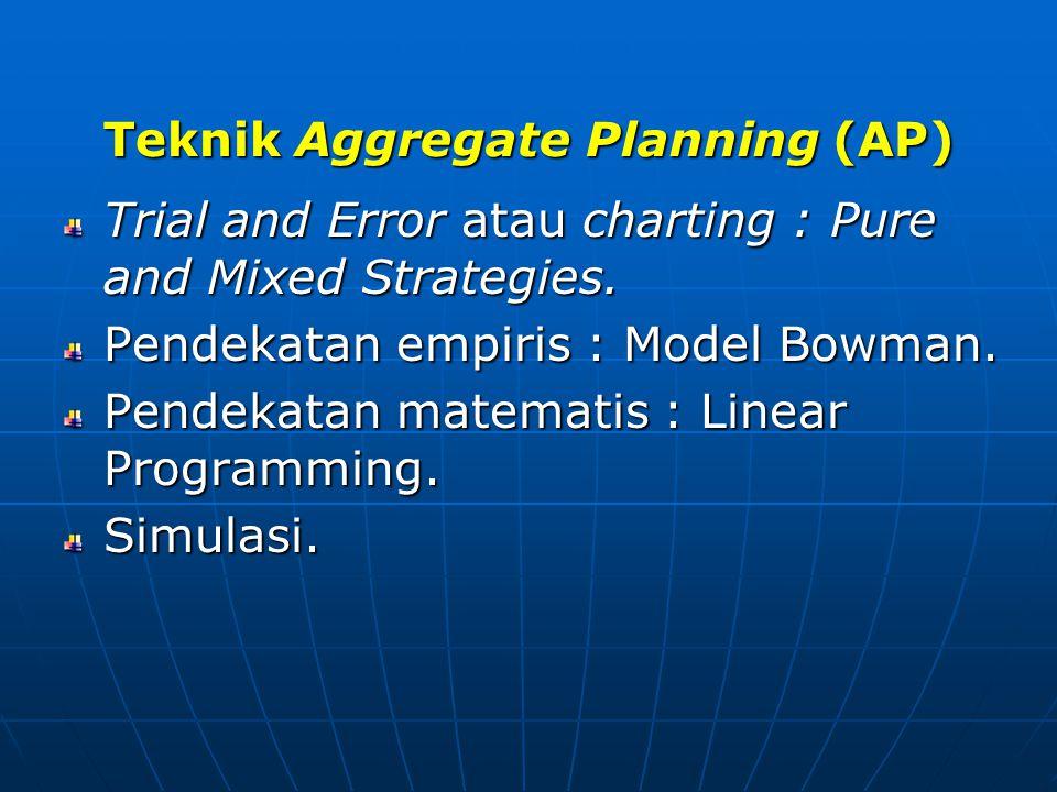 Teknik Aggregate Planning (AP)