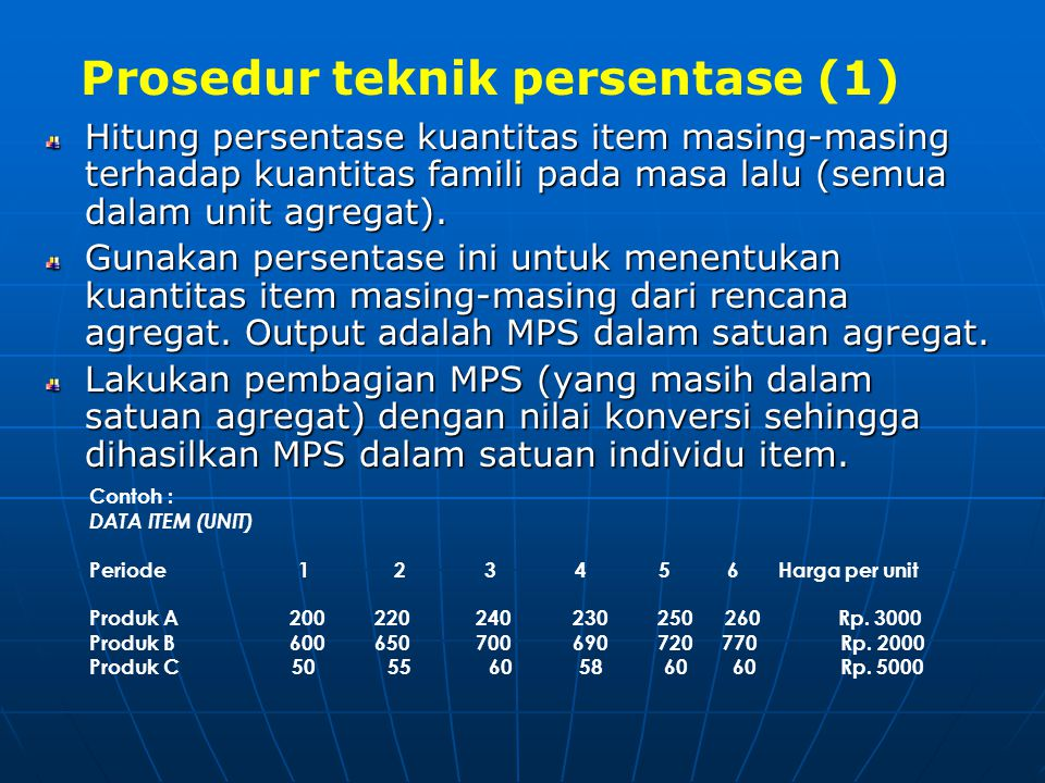 Prosedur teknik persentase (1)