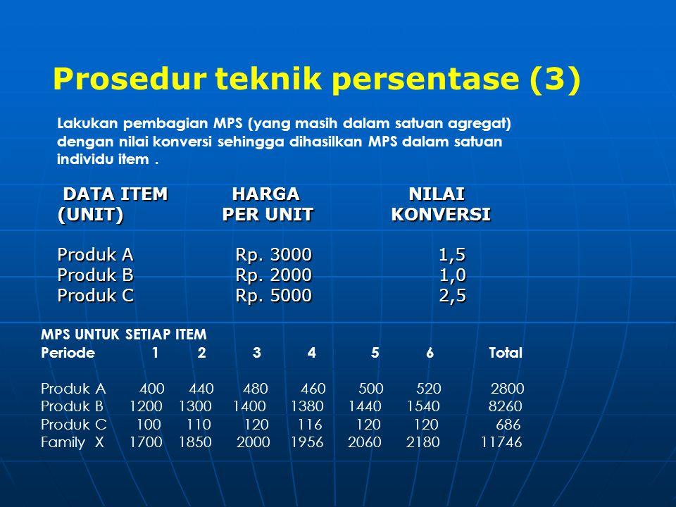 Prosedur teknik persentase (3)