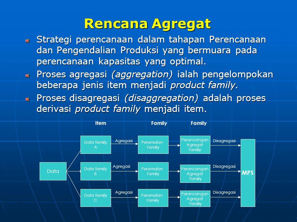 Rencana Agregat Strategi perencanaan dalam tahapan Perencanaan dan Pengendalian Produksi yang bermuara pada perencanaan kapasitas yang optimal.