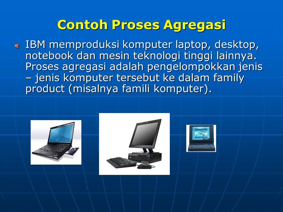 Contoh Proses Agregasi