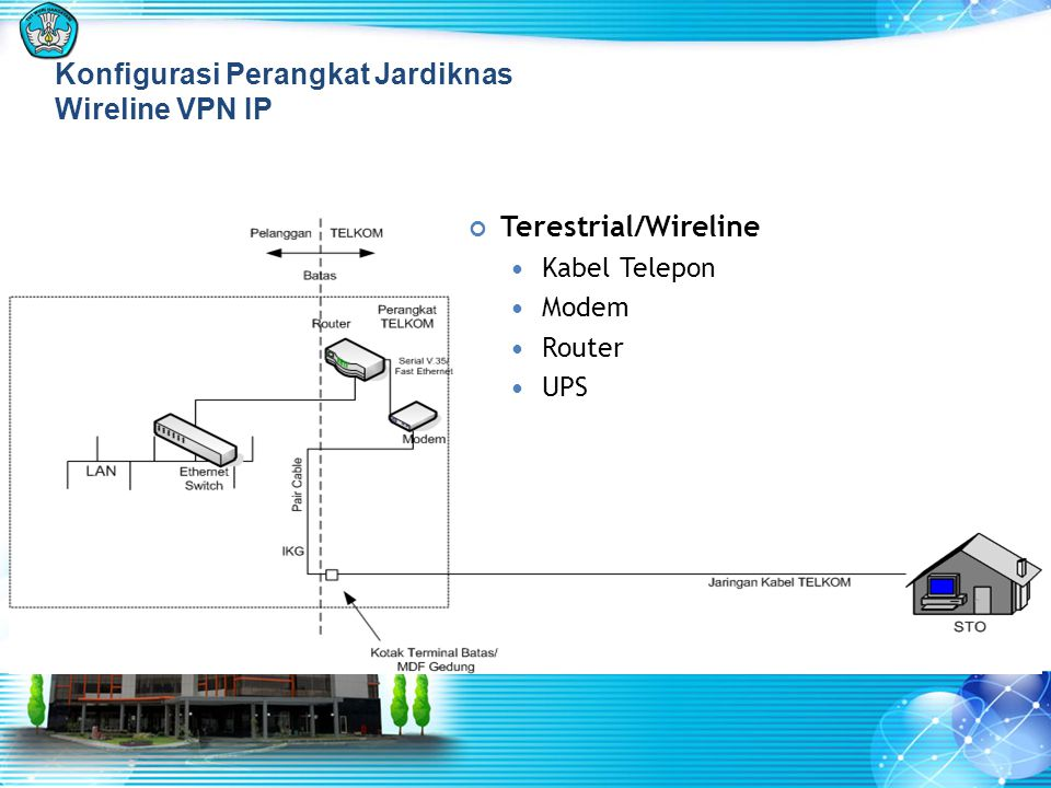 Konfigurasi Perangkat Jardiknas Wireline VPN IP
