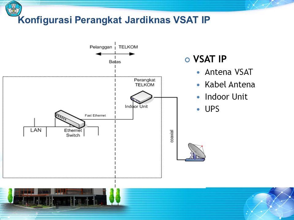 Konfigurasi Perangkat Jardiknas VSAT IP