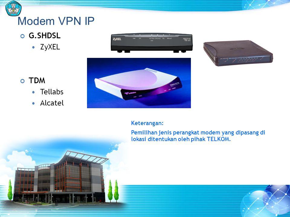 Modem VPN IP G.SHDSL TDM ZyXEL Tellabs Alcatel Keterangan: