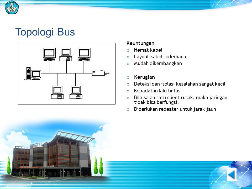 Topologi Bus Keuntungan Hemat kabel Layout kabel sederhana