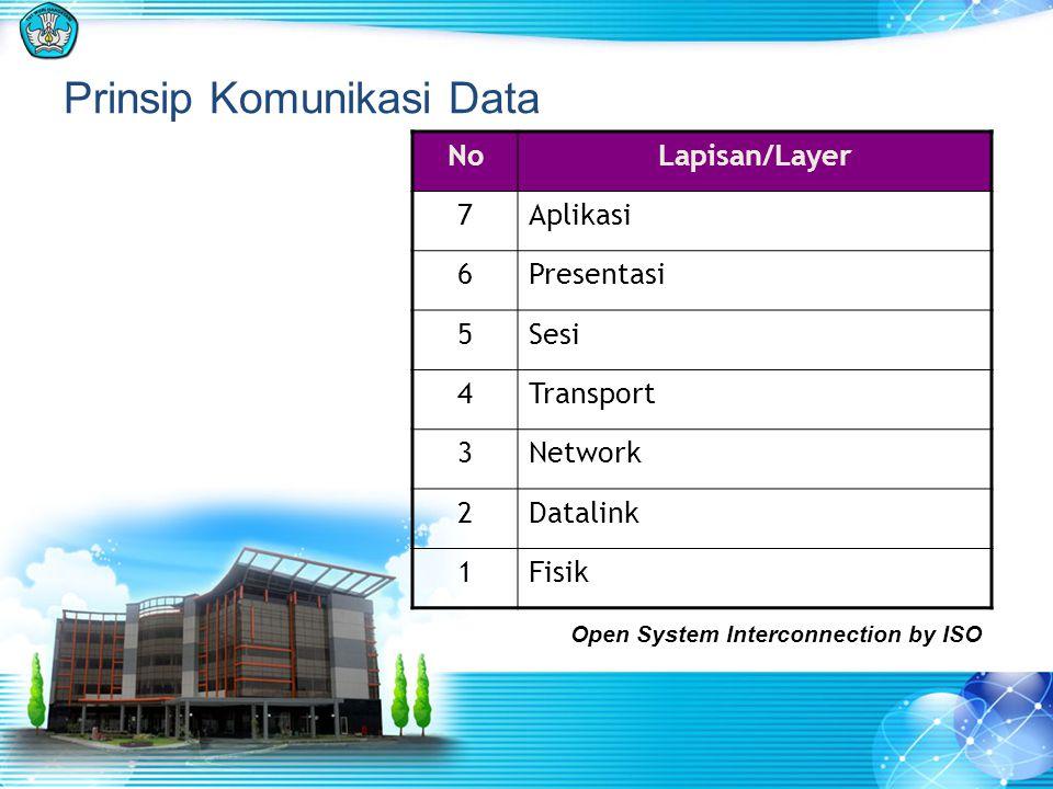 Prinsip Komunikasi Data