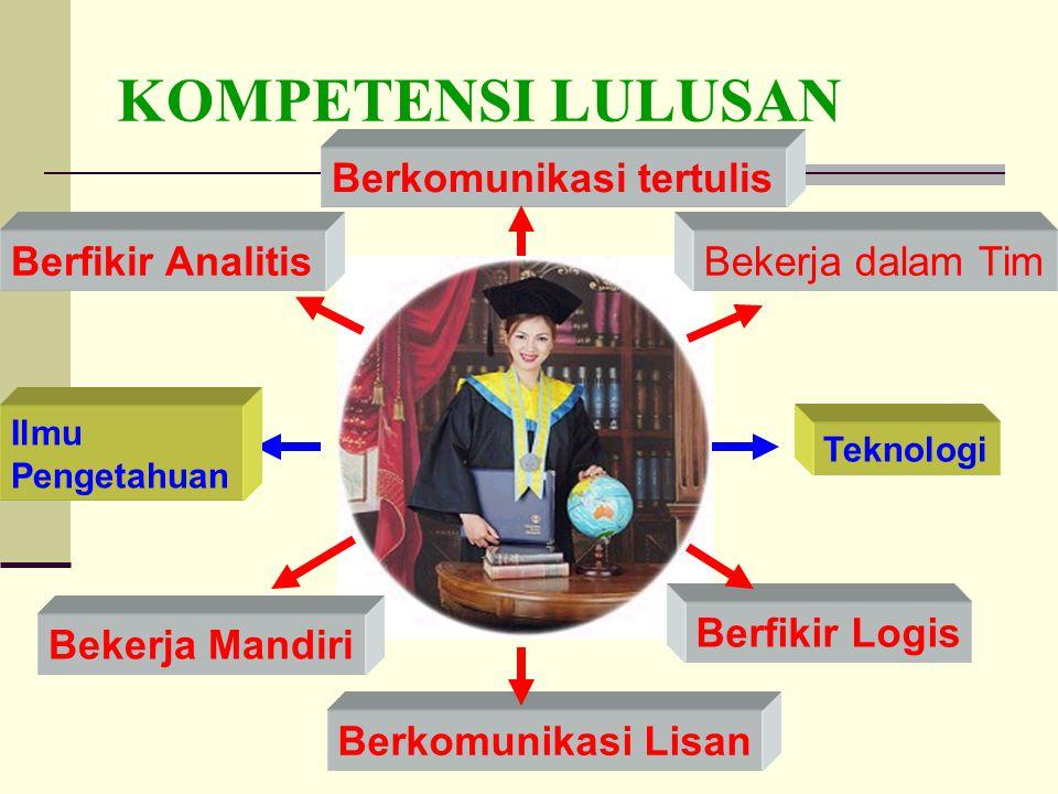 KOMPETENSI LULUSAN Berkomunikasi tertulis Berfikir Analitis