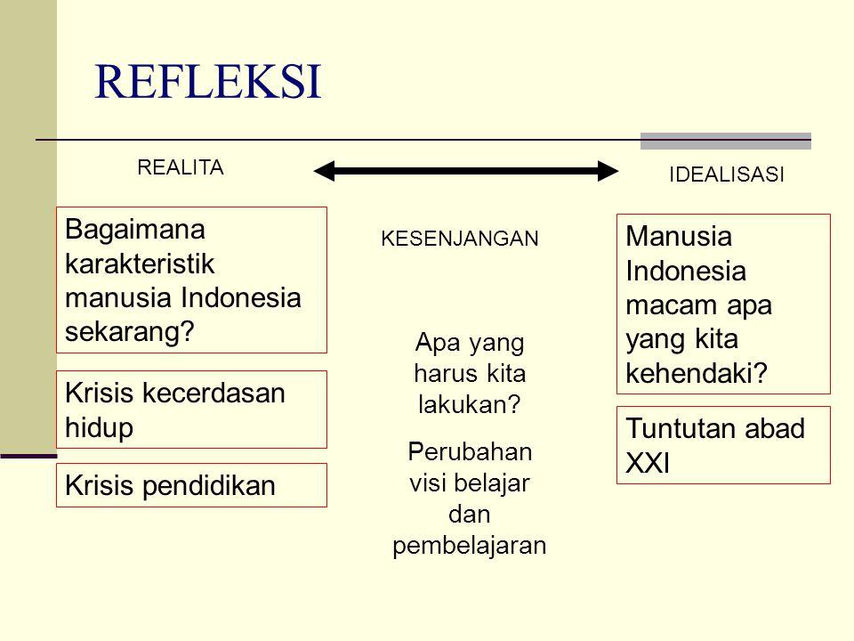 REFLEKSI Bagaimana karakteristik manusia Indonesia sekarang