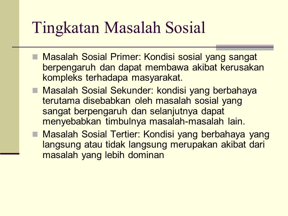 Tingkatan Masalah Sosial