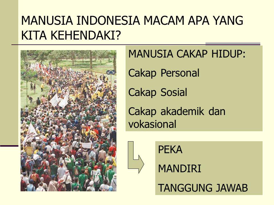 MANUSIA INDONESIA MACAM APA YANG KITA KEHENDAKI