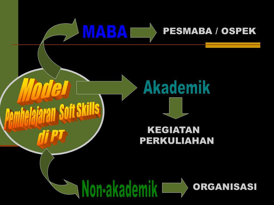 Pembelajaran Soft Skills