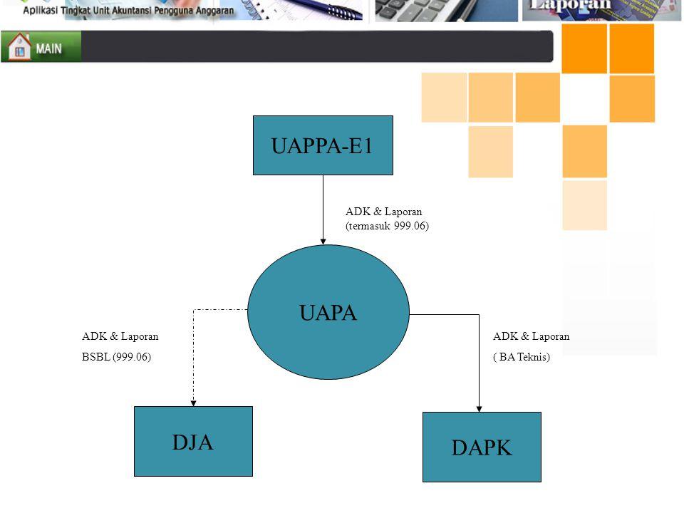 UAPPA-E1 UAPA DJA DAPK ADK & Laporan (termasuk 999.06) ADK & Laporan