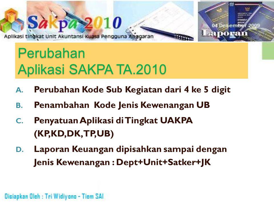 Perubahan Aplikasi SAKPA TA.2010