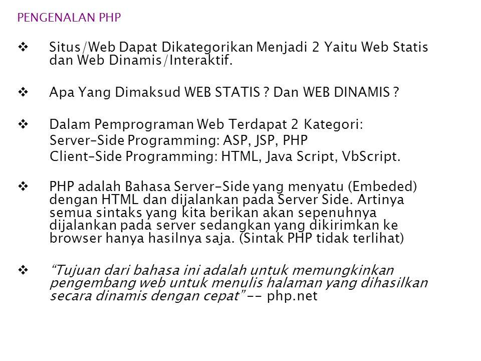 Apa Yang Dimaksud WEB STATIS Dan WEB DINAMIS