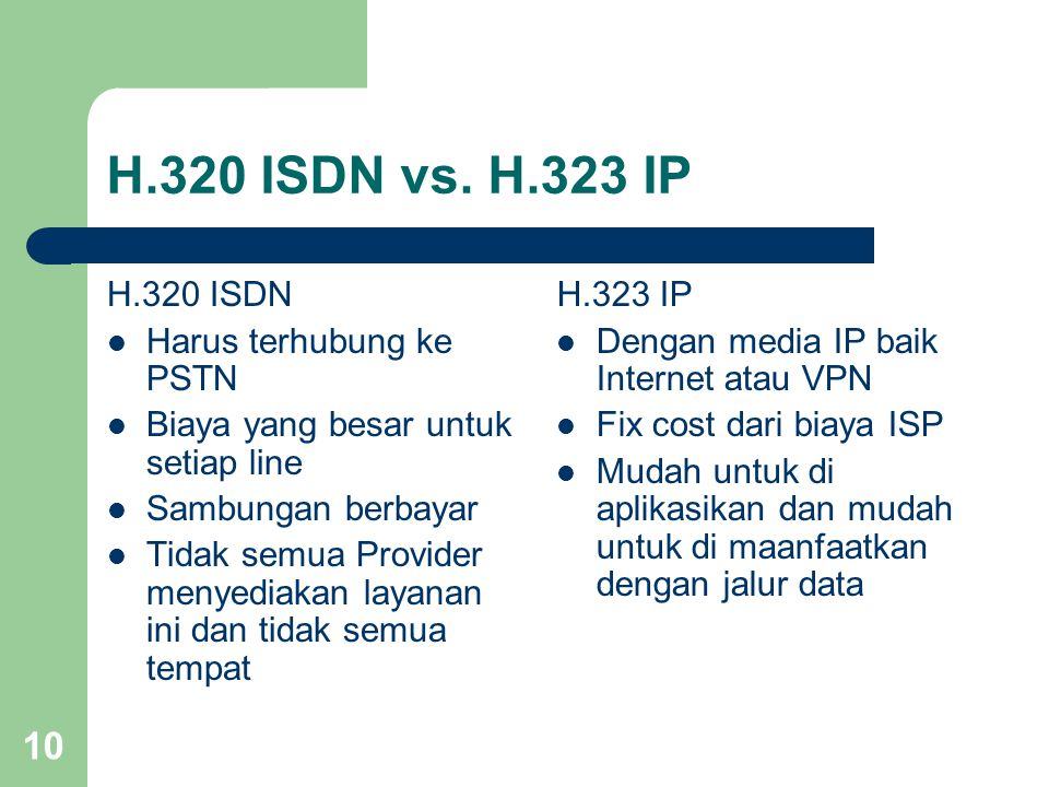 H.320 ISDN vs. H.323 IP H.320 ISDN Harus terhubung ke PSTN