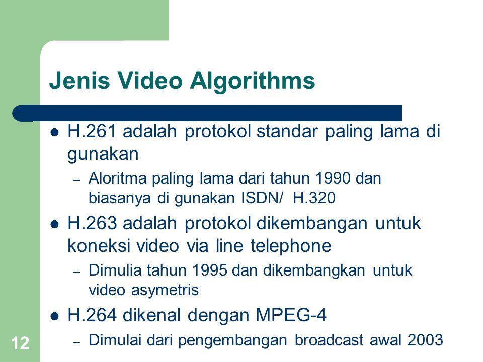 Jenis Video Algorithms