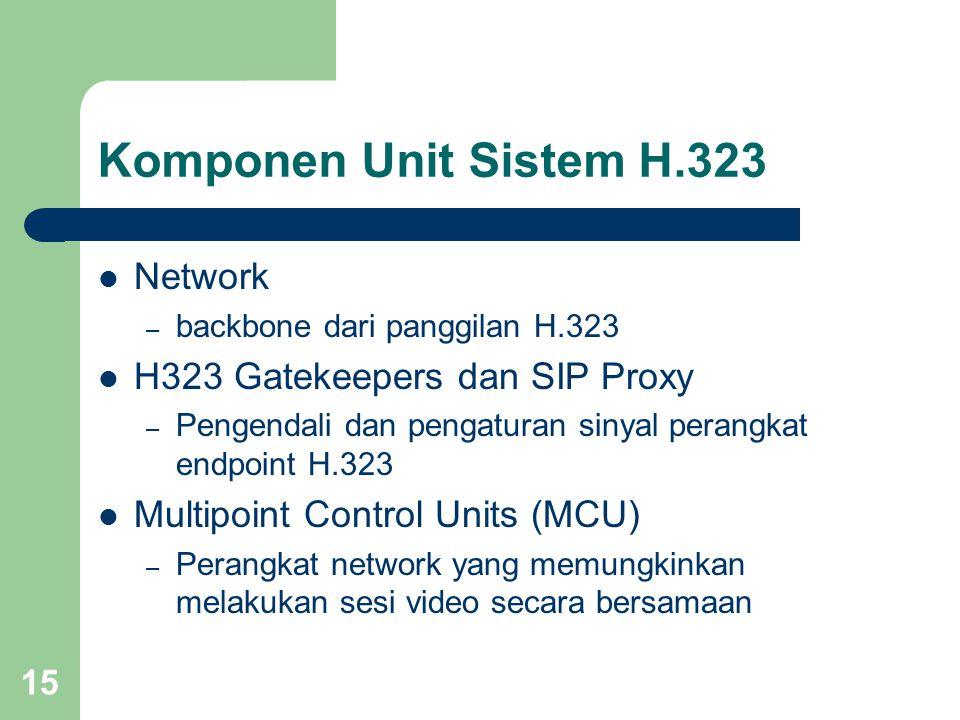 Komponen Unit Sistem H.323 Network H323 Gatekeepers dan SIP Proxy