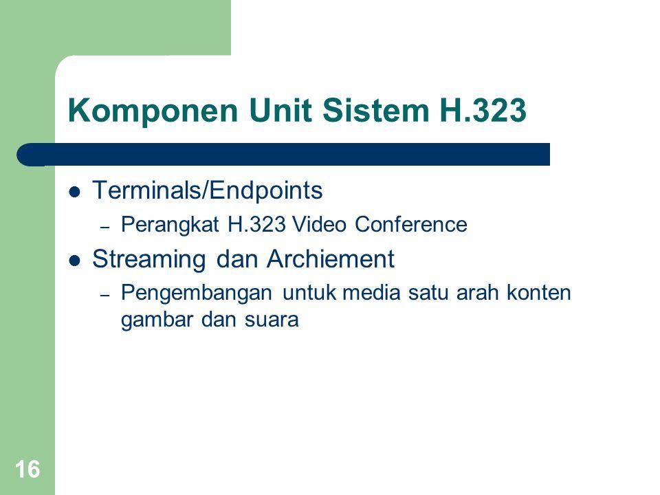 Komponen Unit Sistem H.323 Terminals/Endpoints
