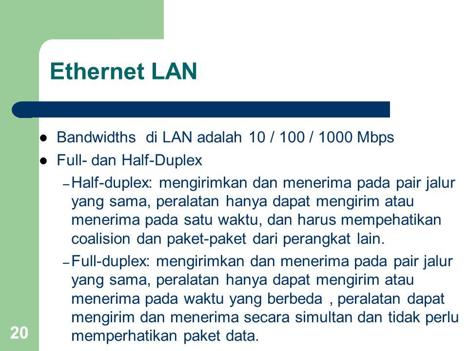 Ethernet LAN Bandwidths di LAN adalah 10 / 100 / 1000 Mbps