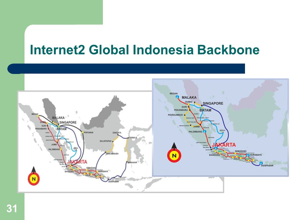 Internet2 Global Indonesia Backbone
