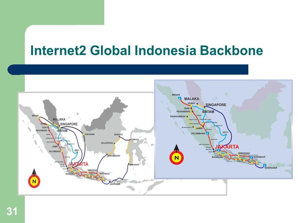 Internet2 Global Indonesia Backbone