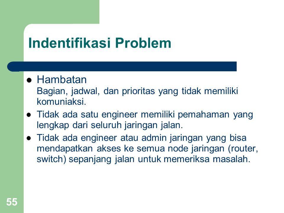 Indentifikasi Problem