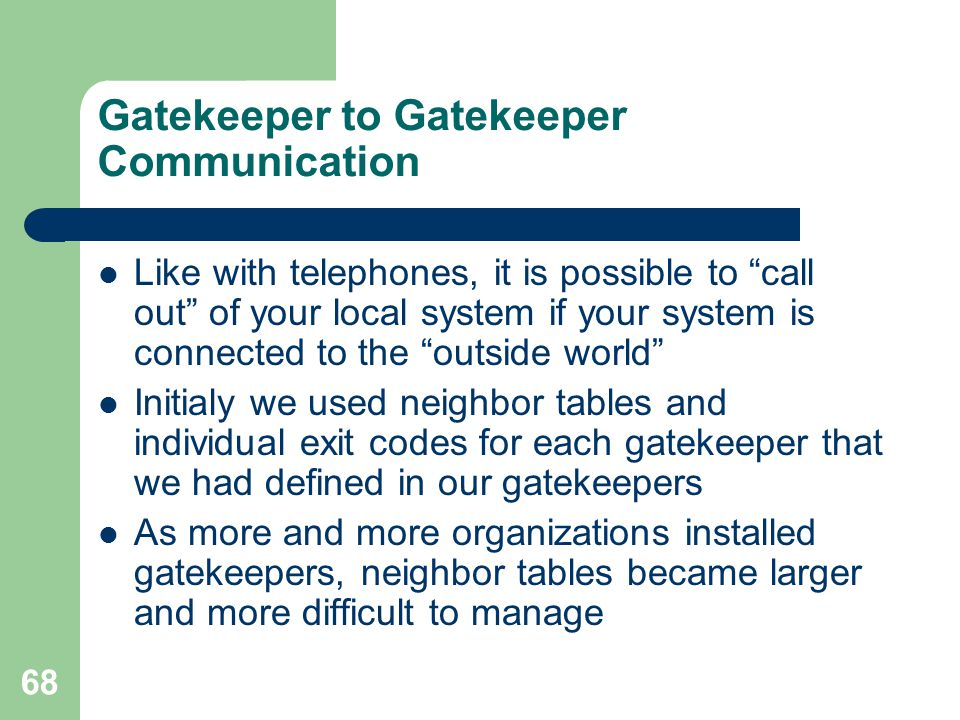 Gatekeeper to Gatekeeper Communication