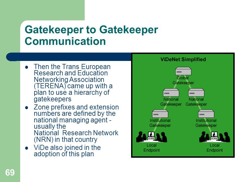Gatekeeper to Gatekeeper Communication