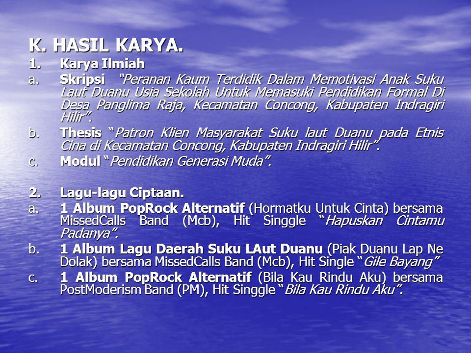 K. HASIL KARYA. 1. Karya Ilmiah