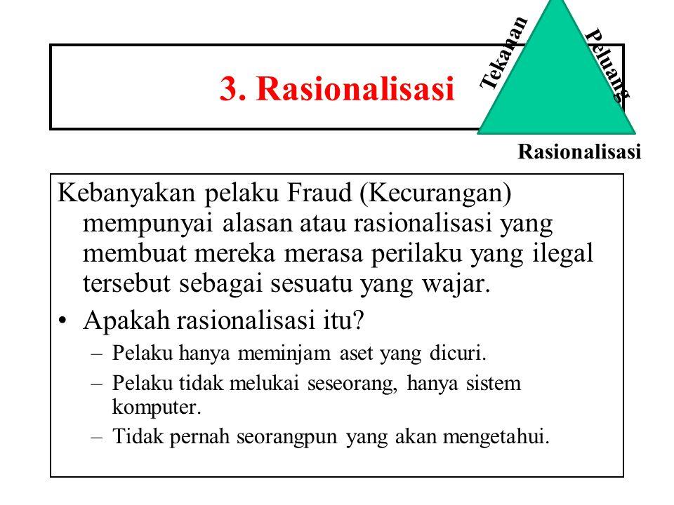 Tekanan Peluang. Rasionalisasi. 3. Rasionalisasi.