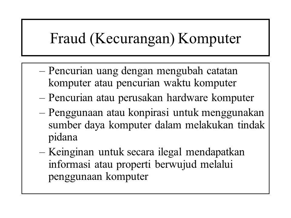 Fraud (Kecurangan) Komputer
