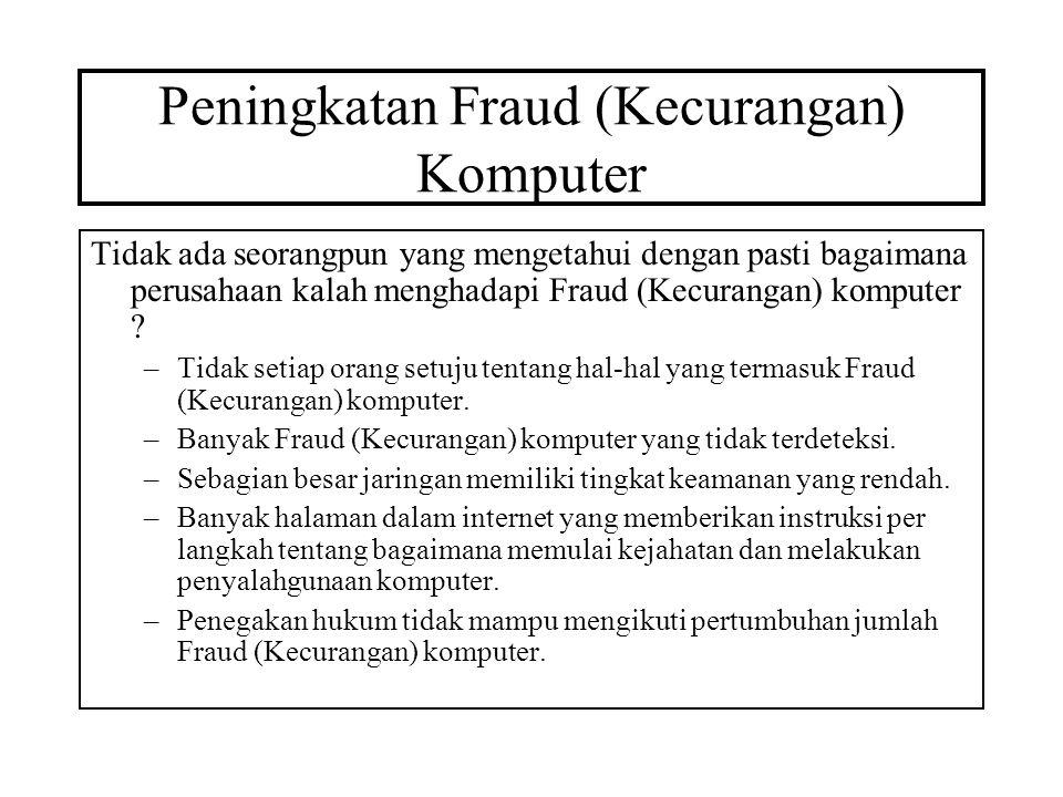 Peningkatan Fraud (Kecurangan) Komputer