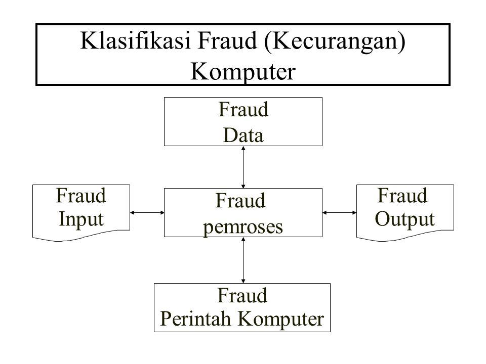 Klasifikasi Fraud (Kecurangan) Komputer